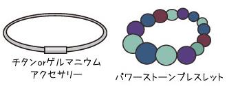 チタンやゲルマニウムアクセサリー パワーストーンブレスレット